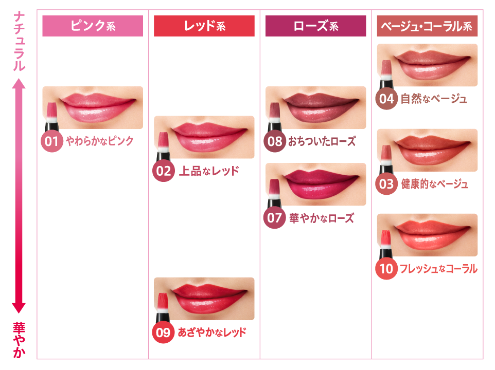 http://www.kissme-ferme.jp/products/lip/benifudeLiquidRouge/img/table.png